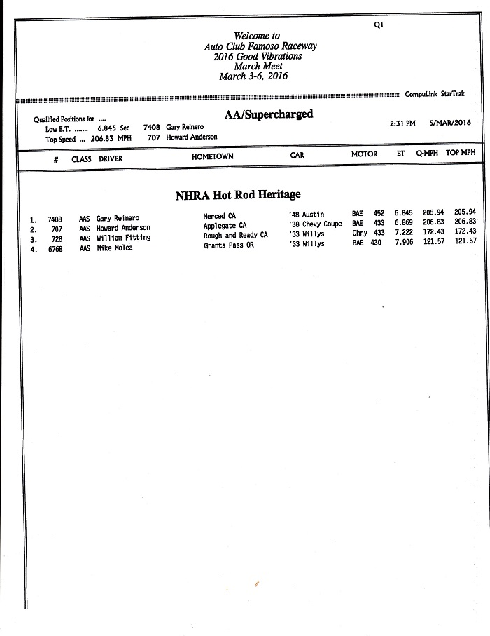 1974 bakersfield march meet results competition