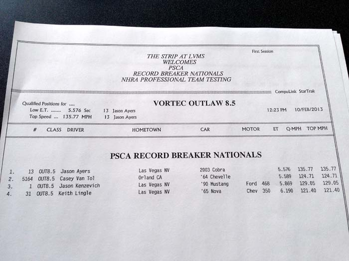 PSCA Outlaw 8.5 Q1