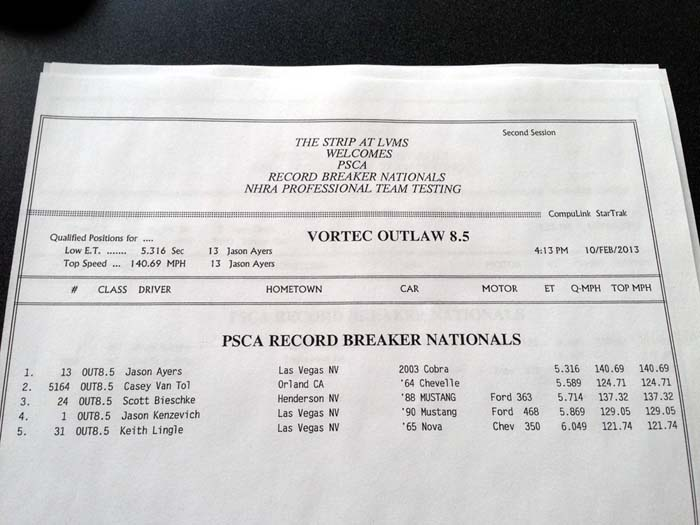 PSCA Outlaw 8.5 Q2